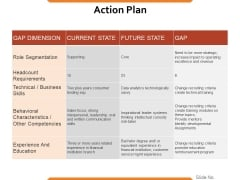 Action Plan Ppt PowerPoint Presentation Styles Designs