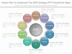 Action Plan To Implement The Earp Strategy Ppt Powerpoint Ideas