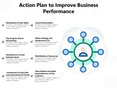 Action Plan To Improve Business Performance Ppt PowerPoint Presentation Infographics Professional PDF