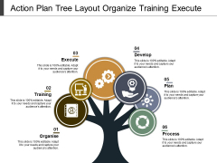 Action Plan Tree Layout Organize Training Execute Ppt PowerPoint Presentation Professional Ideas