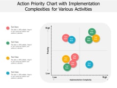 Action Priority Chart With Implementation Complexities For Various Activities Ppt PowerPoint Presentation File Styles PDF