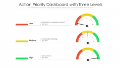 Action Priority Dashboard With Three Levels Ppt Outline Format PDF