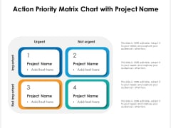 Action Priority Matrix Chart With Project Name Ppt PowerPoint Presentation File Styles PDF