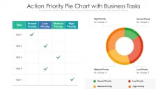 Action Priority Pie Chart With Business Tasks Ppt Professional Layouts PDF