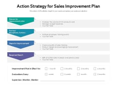 Action Strategy For Sales Improvement Plan Ppt PowerPoint Presentation Slides Graphic Tips PDF