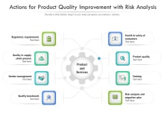 Actions For Product Quality Improvement With Risk Analysis Ppt PowerPoint Presentation Gallery Demonstration PDF