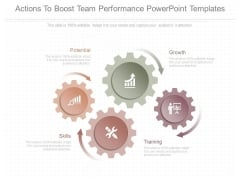 Actions To Boost Team Performance Powerpoint Templates