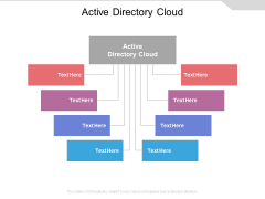 Active Directory Cloud Ppt PowerPoint Presentation File Design Ideas Cpb Pdf