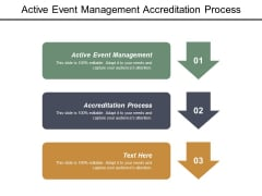 Active Event Management Accreditation Process Ppt PowerPoint Presentation Infographic Template Deck