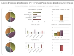 Active Incident Dashboard Ppt Powerpoint Slide Background Image
