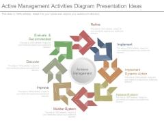 Active Management Activities Diagram Presentation Ideas