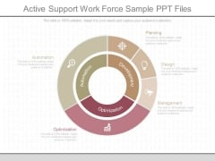 Active Support Work Force Sample Ppt Files