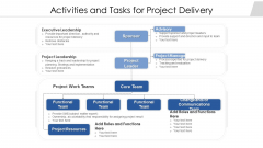 Activities And Tasks For Project Delivery Ppt Ideas Aids PDF