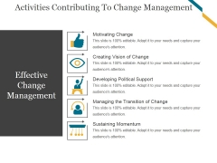 Activities Contributing To Change Management Template 1 Ppt PowerPoint Presentation Background Images