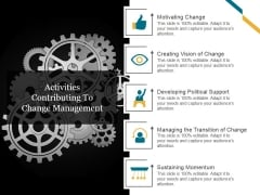 Activities Contributing To Change Management Template 2 Ppt PowerPoint Presentation Visual Aids