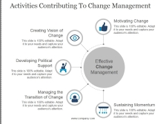 Activities Contributing To Change Management Template 3 Ppt PowerPoint Presentation Slide Download