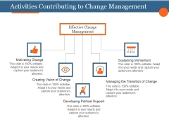 Activities Contributing To Change Management Template 3 Ppt PowerPoint Presentation Template