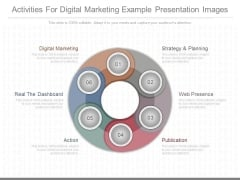 Activities For Digital Marketing Example Presentation Images