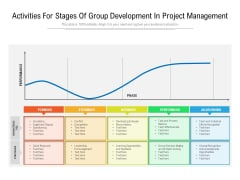 Activities For Stages Of Group Development In Project Management Ppt PowerPoint Presentation Model Layouts PDF