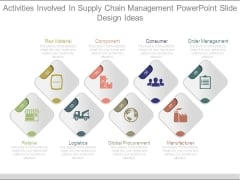 Activities Involved In Supply Chain Management Powerpoint Slide Design Ideas