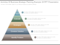 Activities Of Business Strategic Planning Example Of Ppt Presentation
