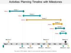 Activities Planning Timeline With Milestones Ppt PowerPoint Presentation Portfolio Inspiration