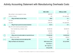 Activity Accounting Statement With Manufacturing Overheads Costs Ppt PowerPoint Presentation Infographic Template Objects PDF