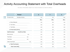 Activity Accounting Statement With Total Overheads Ppt PowerPoint Presentation Summary Layout Ideas PDF