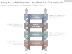 Activity And Market Management Layout Powerpoint Slide Influencers