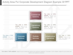 Activity Area For Corporate Development Diagram Example Of Ppt