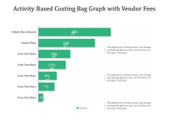 Activity Based Costing Bag Graph With Vendor Fees Ppt PowerPoint Presentation Portfolio Inspiration PDF