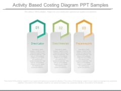 Activity Based Costing Diagram Ppt Samples