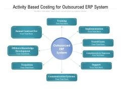 Activity Based Costing For Outsourced Erp System Ppt PowerPoint Presentation Gallery Slide PDF
