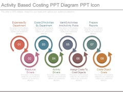 Activity Based Costing Ppt Diagram Ppt Icon