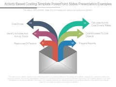 Activity Based Costing Template Powerpoint Slides Presentation Examples
