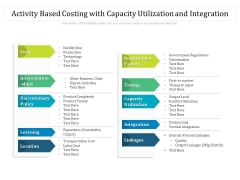 Activity Based Costing With Capacity Utilization And Integration Ppt PowerPoint Presentation Outline Graphics Design PDF