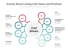 Activity Based Costing With Claims And Overhead Ppt PowerPoint Presentation Portfolio Example PDF
