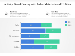Activity Based Costing With Labor Materials And Utilities Ppt PowerPoint Presentation Inspiration Designs PDF