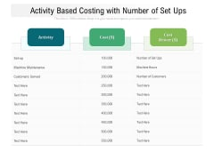 Activity Based Costing With Number Of Set Ups Ppt PowerPoint Presentation Model Format PDF