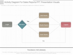 Activity Diagram For Sales Reports Ppt Presentation Visuals