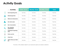 Activity Goals Ppt PowerPoint Presentation Pictures Gallery