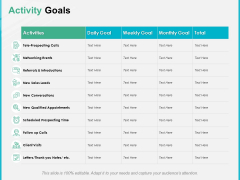 Activity Goals Qualified Appointments Ppt PowerPoint Presentation Icon Good