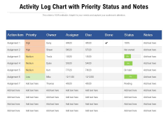 Activity Log Chart With Priority Status And Notes Ppt PowerPoint Presentation Ideas Graphic Tips PDF