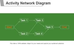 Activity Network Diagram Ppt PowerPoint Presentation Visual Aids
