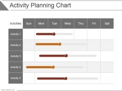 Activity Planning Chart Ppt PowerPoint Presentation Backgrounds