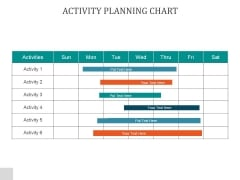 Activity Planning Chart Ppt PowerPoint Presentation Designs
