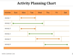 Activity Planning Chart Ppt PowerPoint Presentation Show Layout