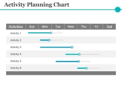 Activity Planning Chart Ppt PowerPoint Presentation Visual Aids Model