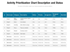 Activity Prioritization Chart Description And Status Ppt PowerPoint Presentation Styles Graphics Example PDF