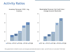 Activity Ratios Ppt PowerPoint Presentation Gallery Microsoft